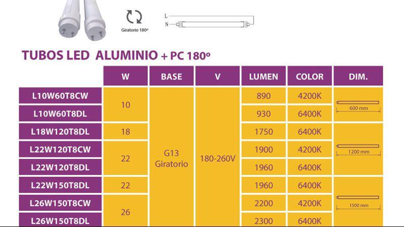 LD 5422 >> Longitud/Potencia/Luminosidad: 1200mm/22W/1900lm